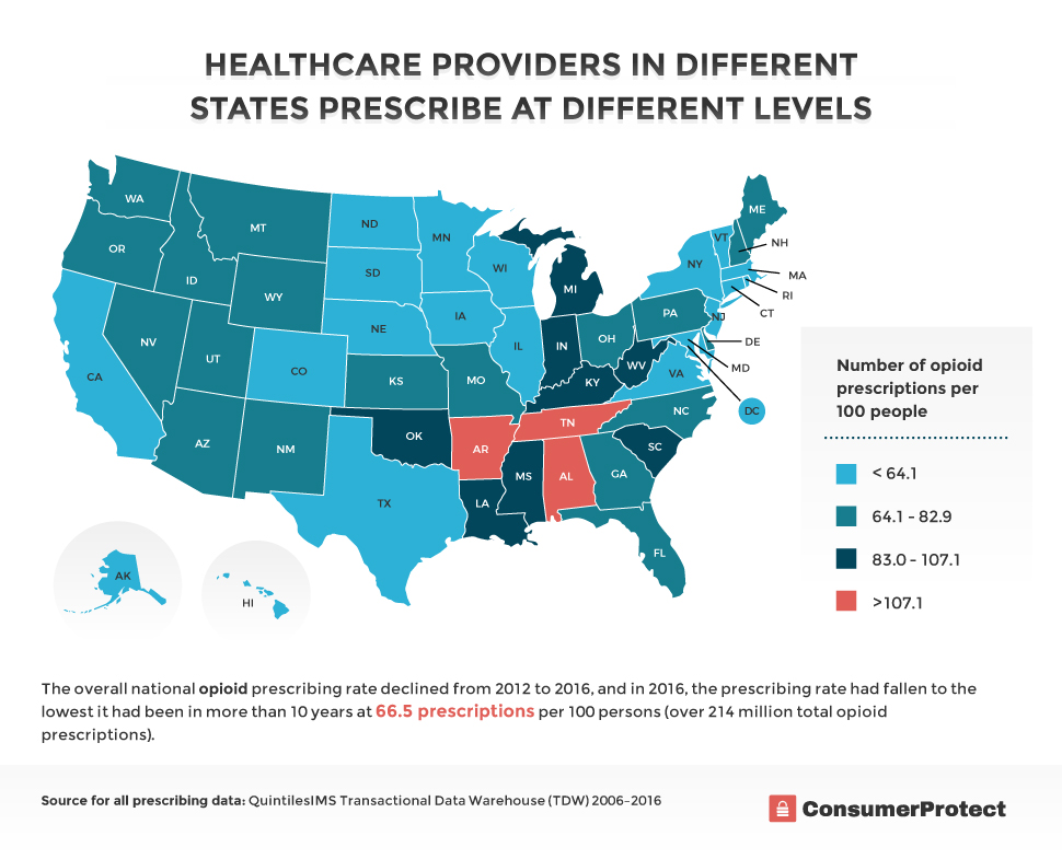 Opioid Prescriptions by State